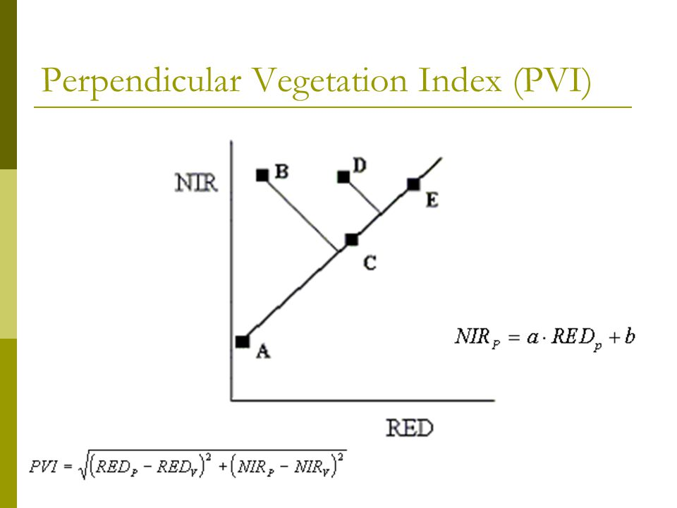 Perpendicular Vegetation Index (PVI)