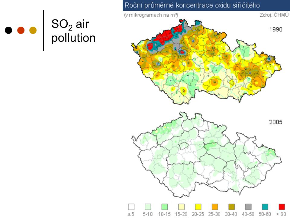 SO2 air pollution