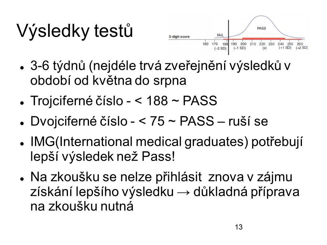 Výsledky testů 3-6 týdnů (nejdéle trvá zveřejnění výsledků v období od května do srpna. Trojciferné číslo - < 188 ~ PASS.