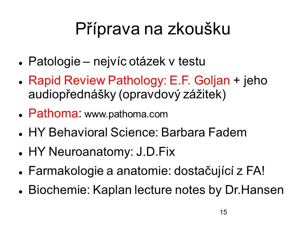 Příprava na zkoušku Patologie – nejvíc otázek v testu