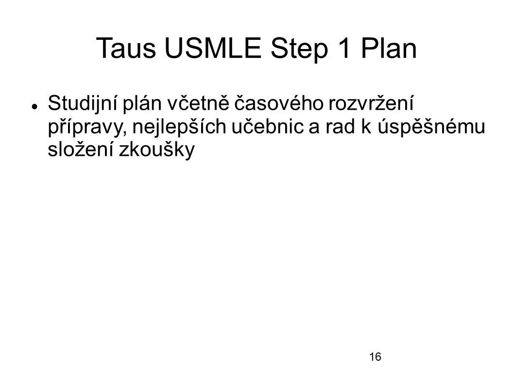 Taus USMLE Step 1 Plan Studijní plán včetně časového rozvržení přípravy, nejlepších učebnic a rad k úspěšnému složení zkoušky.