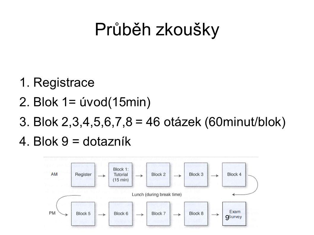 Průběh zkoušky 1. Registrace 2. Blok 1= úvod(15min)