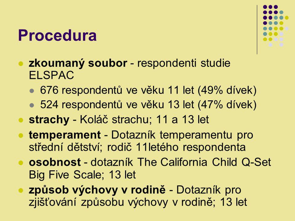 Procedura zkoumaný soubor - respondenti studie ELSPAC