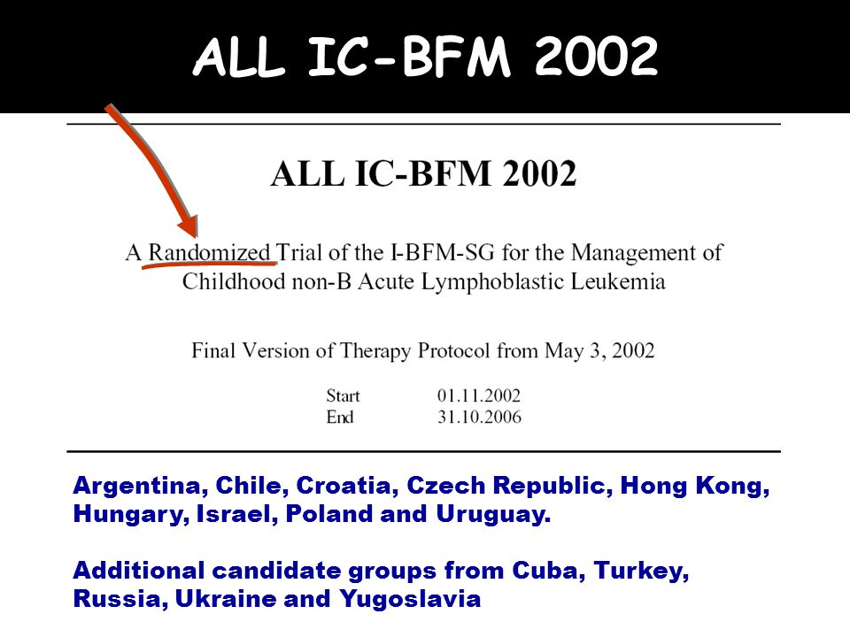 ALL IC-BFM 2002 Argentina, Chile, Croatia, Czech Republic, Hong Kong, Hungary, Israel, Poland and Uruguay.