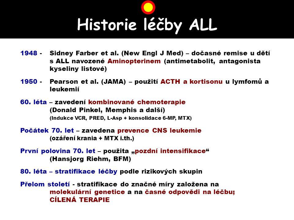 Historie léčby ALL
