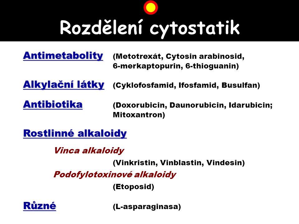Rozdělení cytostatik Antimetabolity (Metotrexát, Cytosin arabinosid, 6-merkaptopurin, 6-thioguanin)