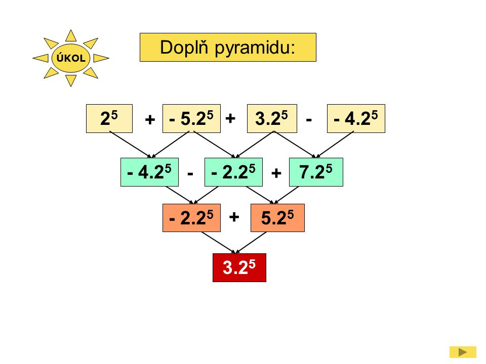 Doplň pyramidu: 25 + - 5.25 + 3.25 - - 4.25 - 4.25 - - 2.25 + 7.25