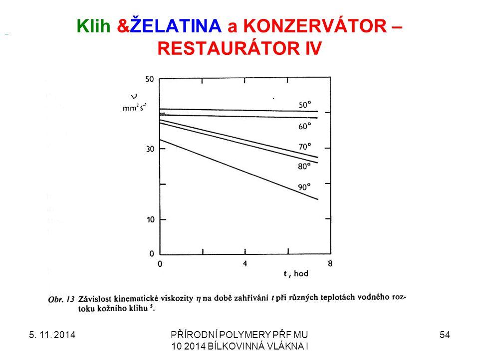 Klih &ŽELATINA a KONZERVÁTOR – RESTAURÁTOR IV