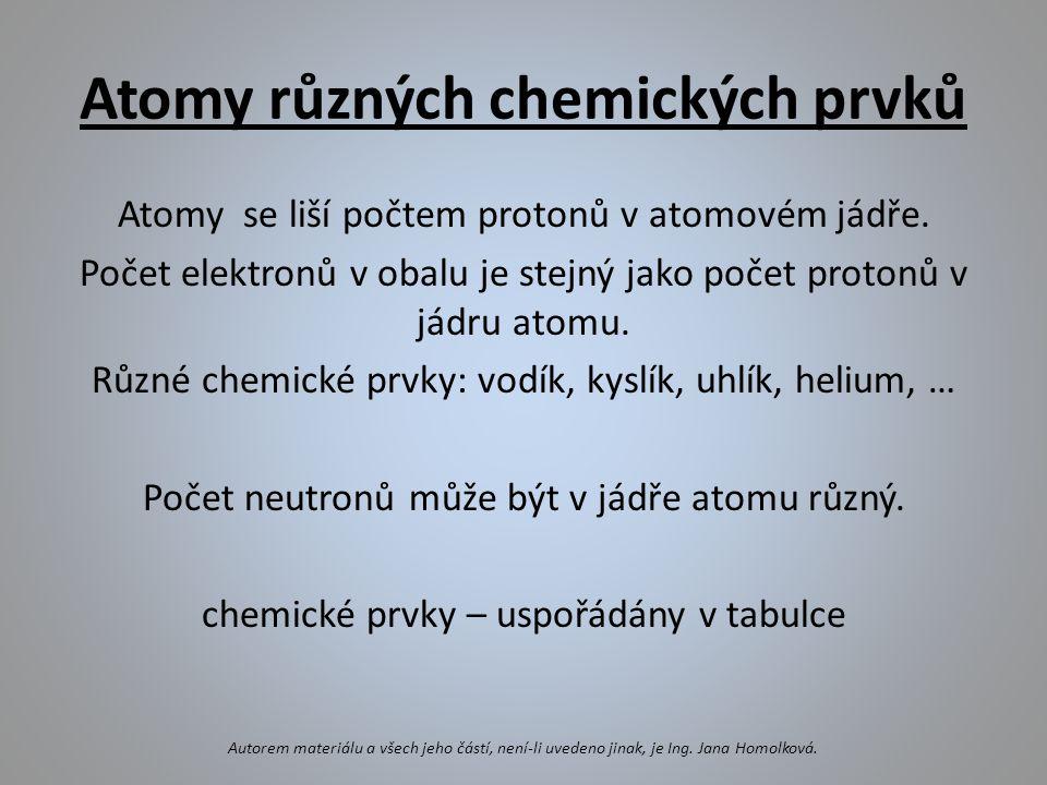 Atomy různých chemických prvků