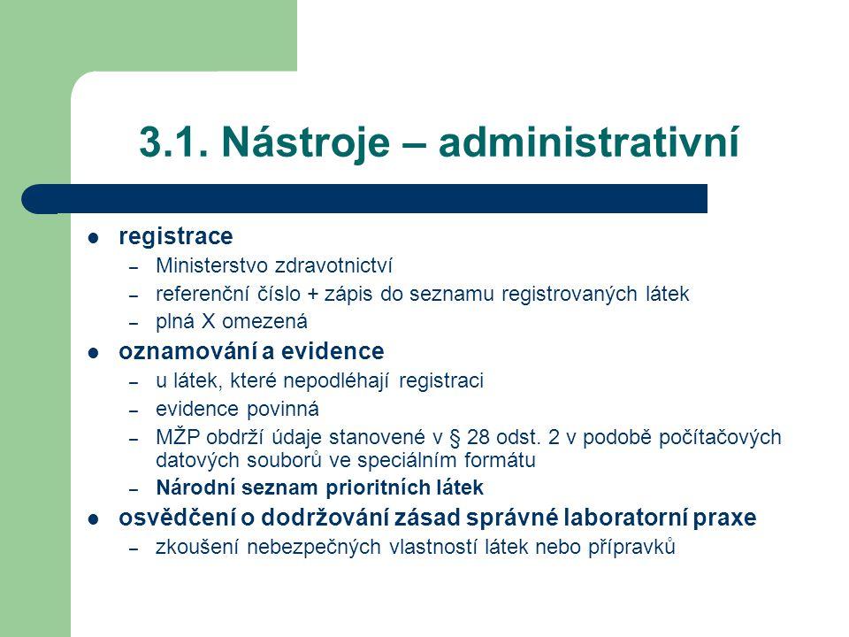 3.1. Nástroje – administrativní