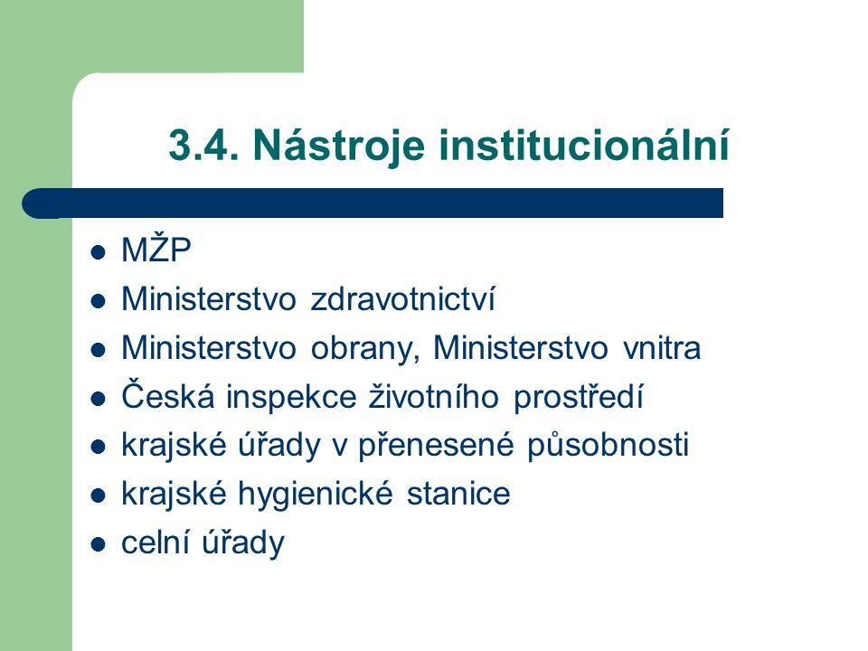 3.4. Nástroje institucionální