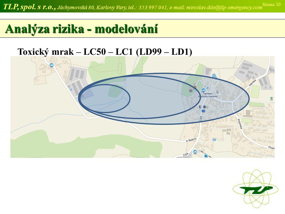 Analýza rizika - modelování