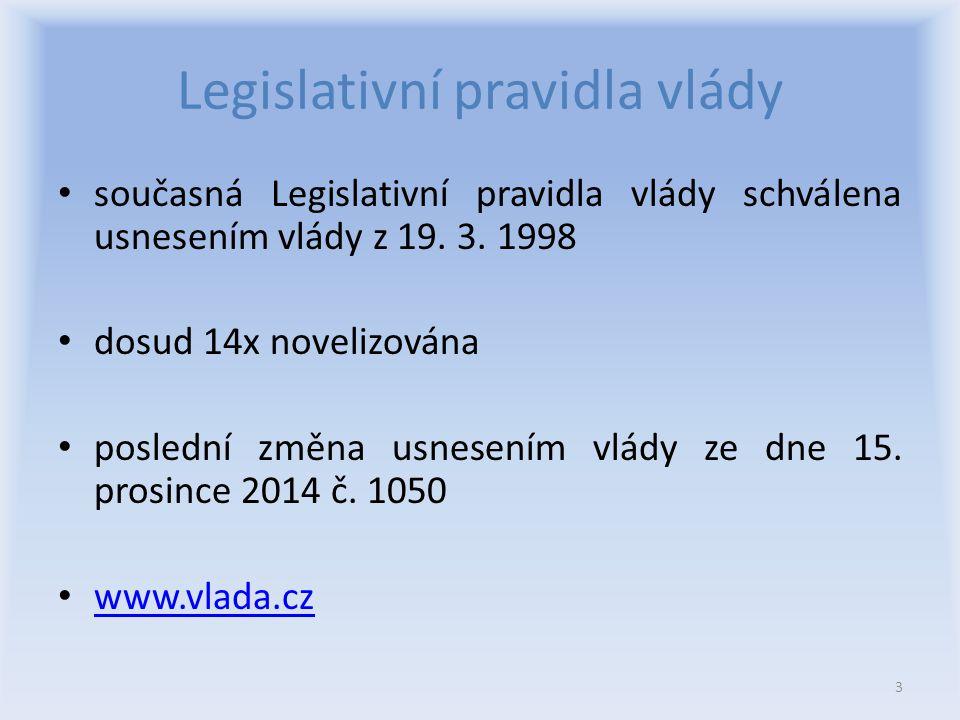 Legislativní pravidla vlády