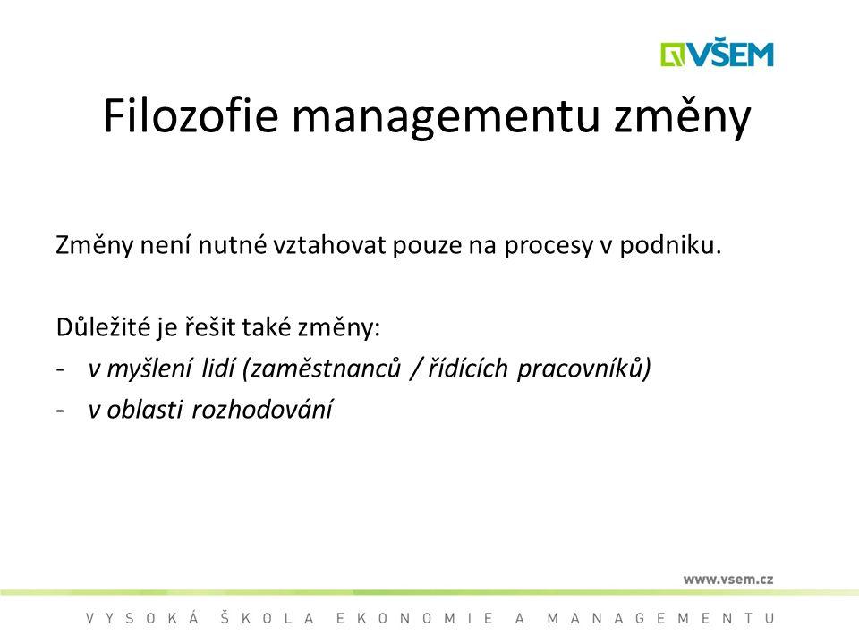Filozofie managementu změny