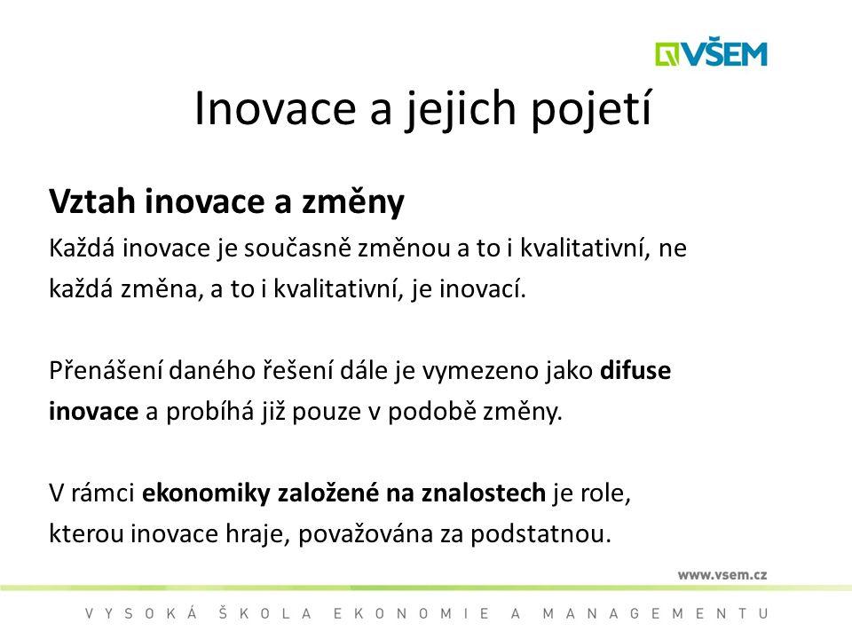 Inovace a jejich pojetí
