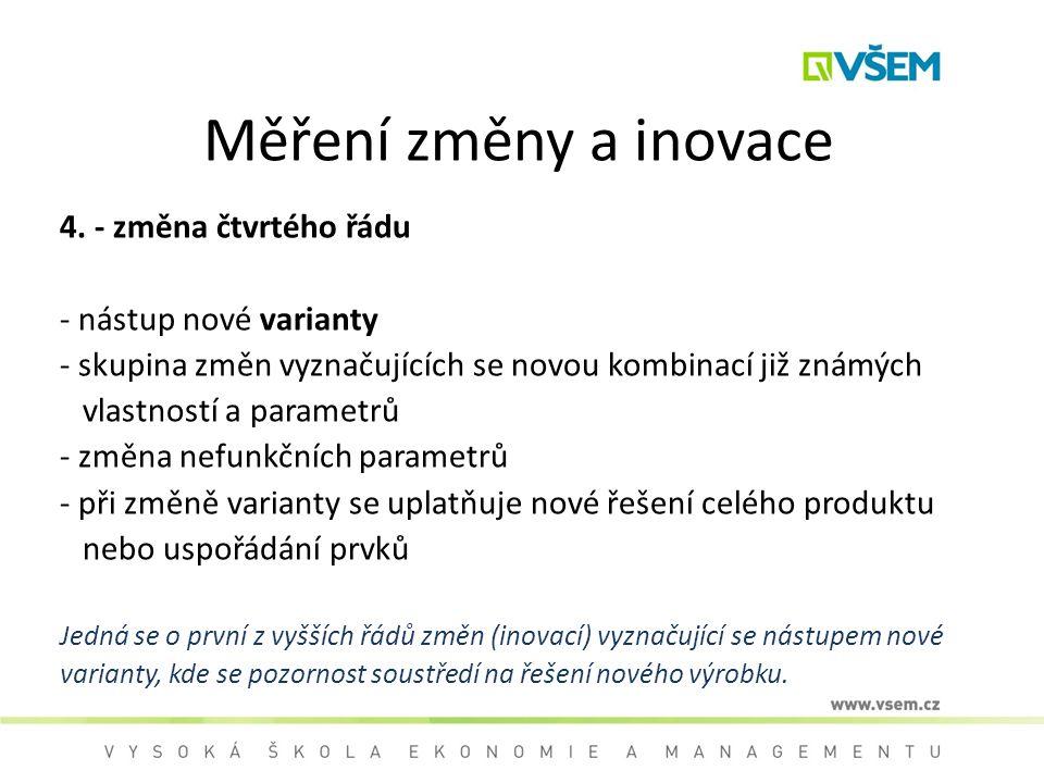 Měření změny a inovace 4. - změna čtvrtého řádu - nástup nové varianty