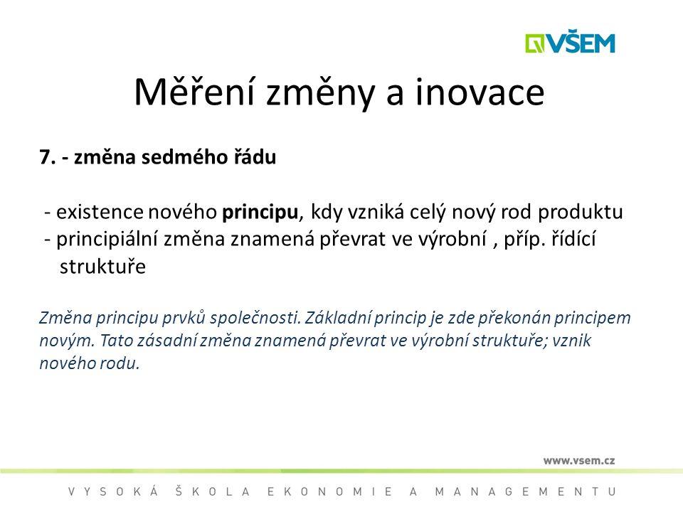 Měření změny a inovace 7. - změna sedmého řádu
