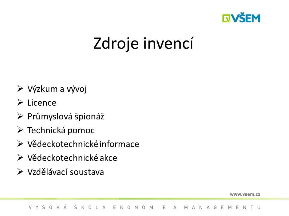 Zdroje invencí Výzkum a vývoj Licence Průmyslová špionáž