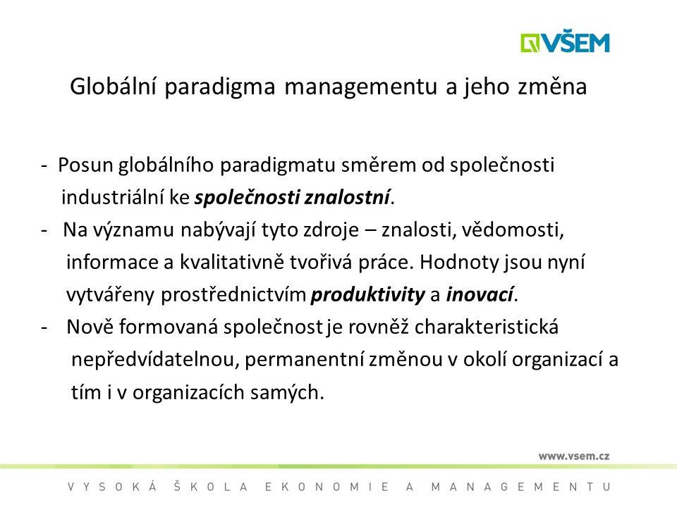 Globální paradigma managementu a jeho změna