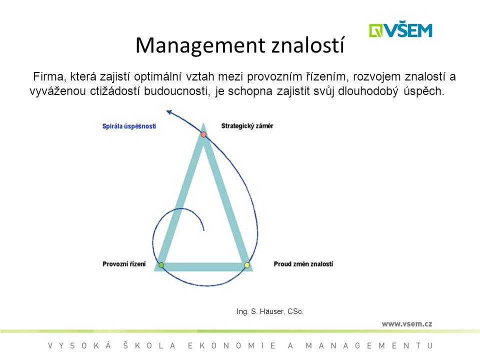 Management znalostí