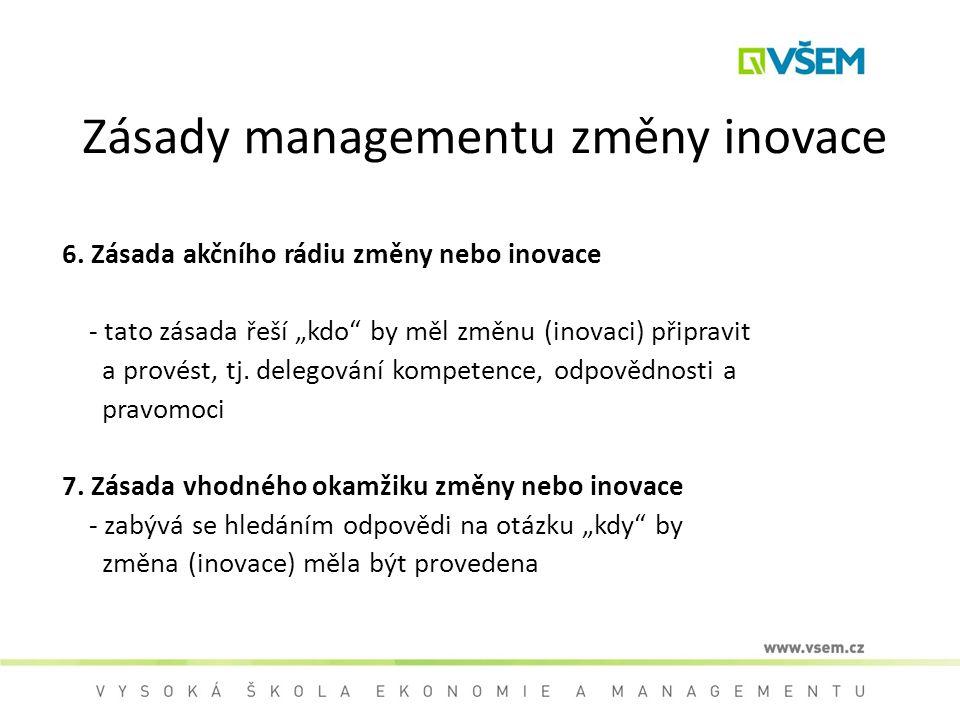 Zásady managementu změny inovace
