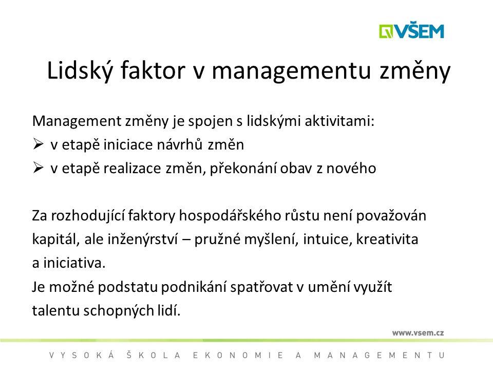 Lidský faktor v managementu změny