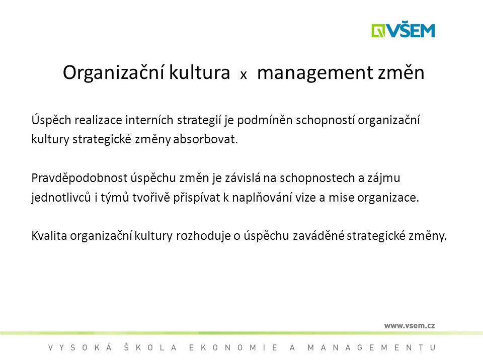 Organizační kultura x management změn