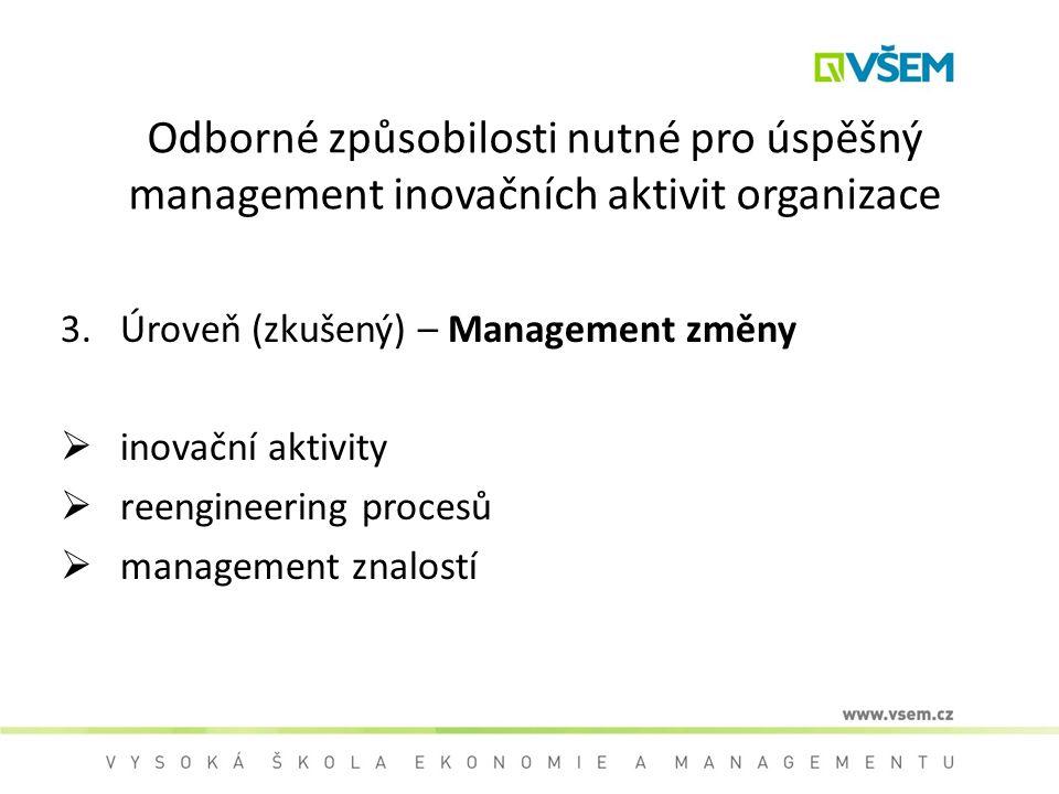 Odborné způsobilosti nutné pro úspěšný management inovačních aktivit organizace