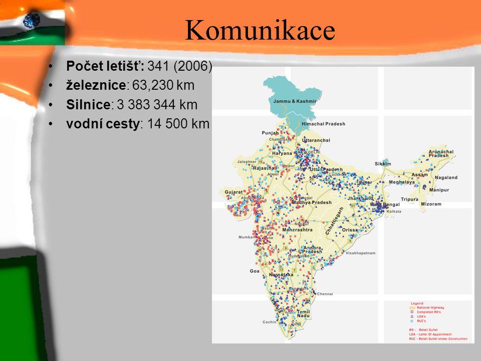 Komunikace Počet letišť: 341 (2006) železnice: 63,230 km