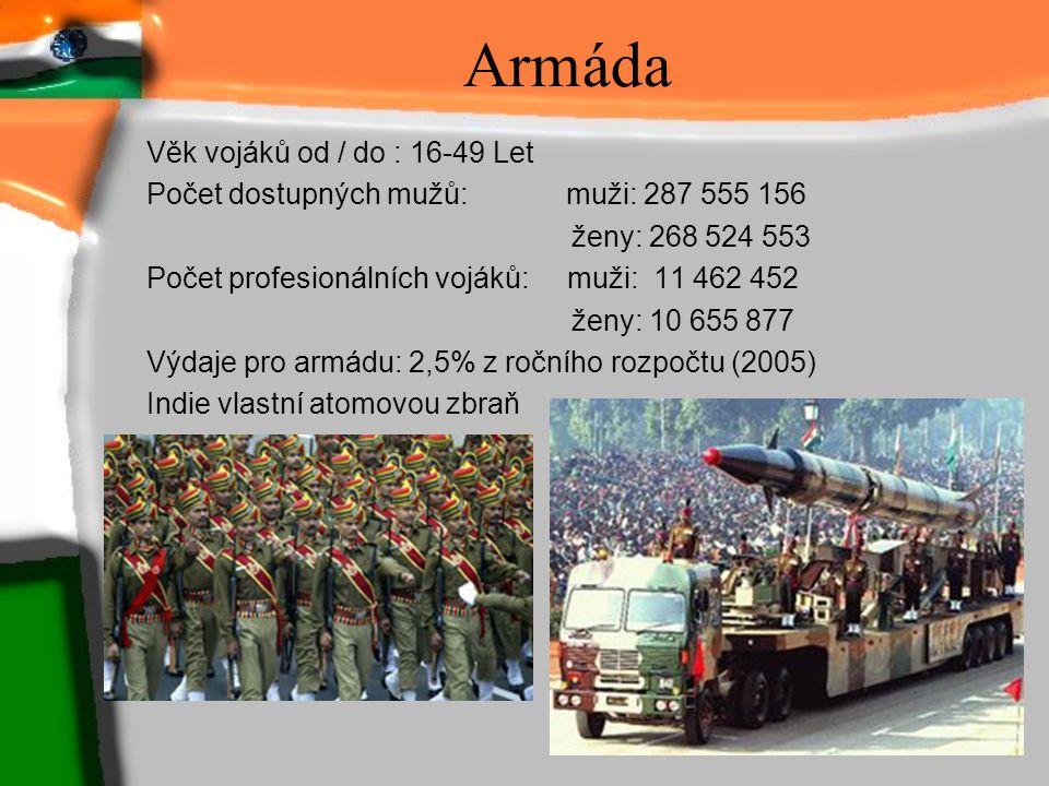 Armáda Věk vojáků od / do : 16-49 Let