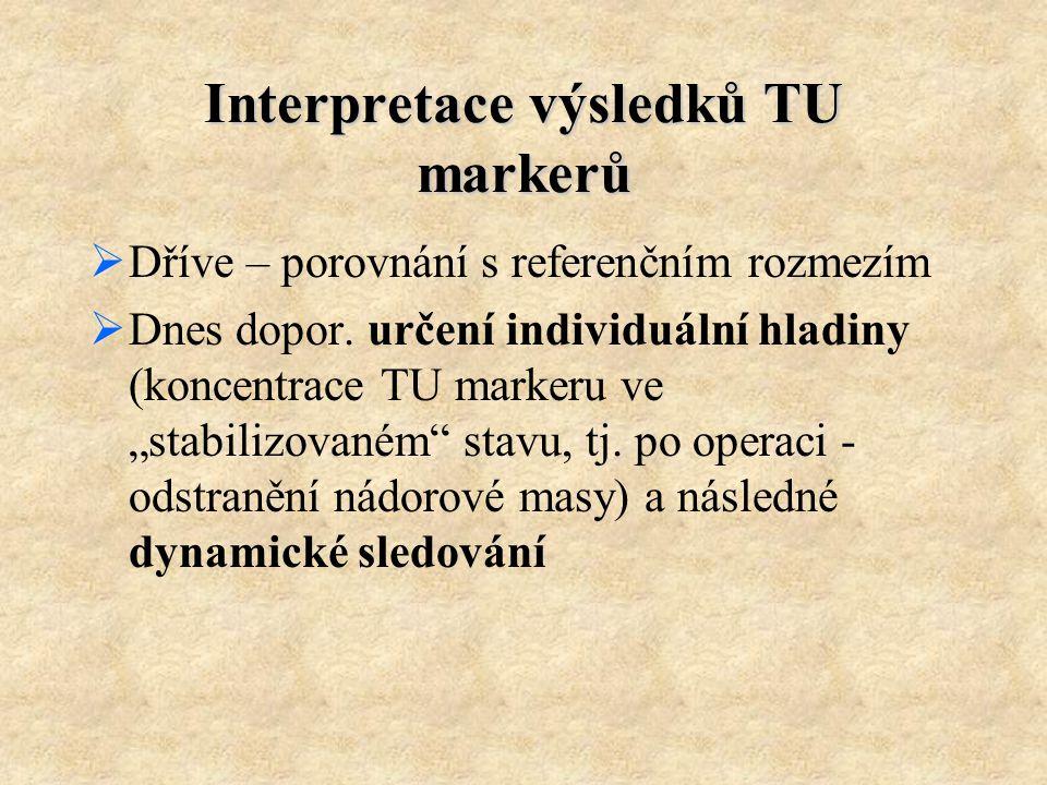 Interpretace výsledků TU markerů