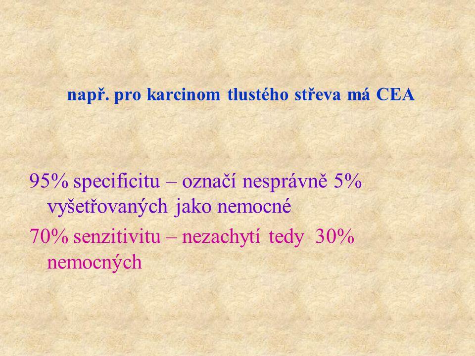 např. pro karcinom tlustého střeva má CEA