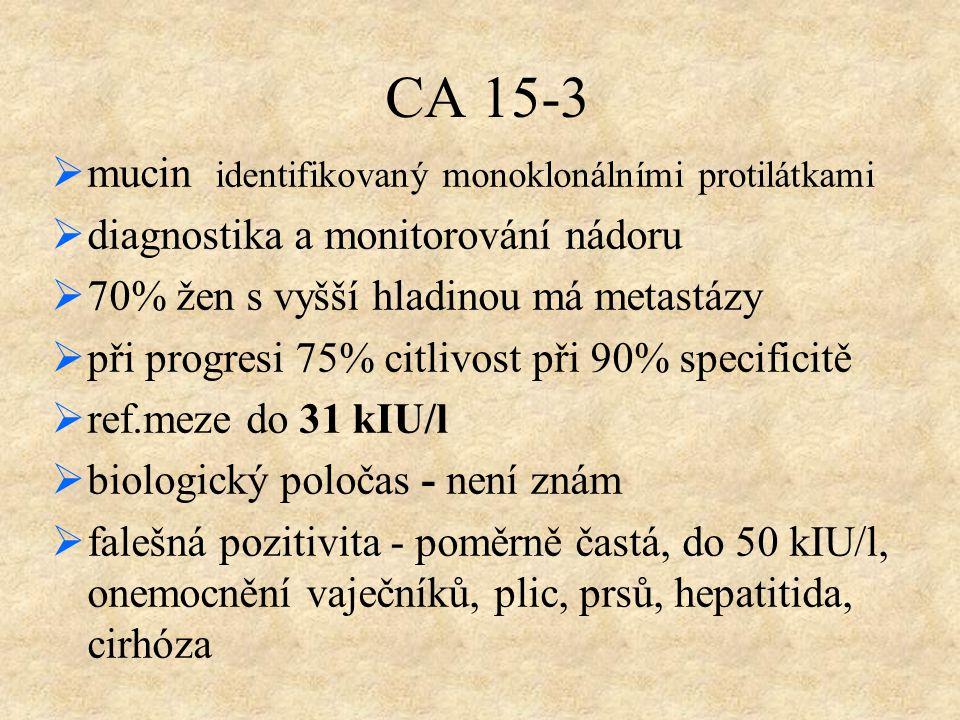 CA 15-3 mucin identifikovaný monoklonálními protilátkami