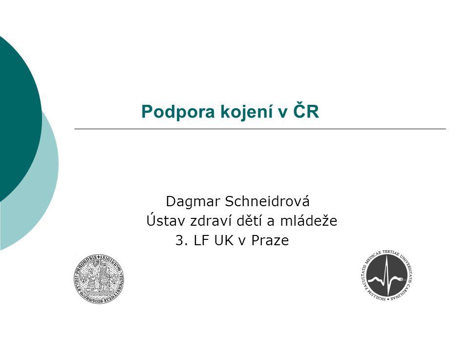 Dagmar Schneidrová Ústav zdraví dětí a mládeže 3. LF UK v Praze