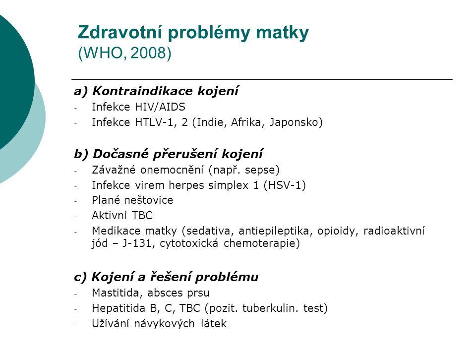 Zdravotní problémy matky (WHO, 2008)
