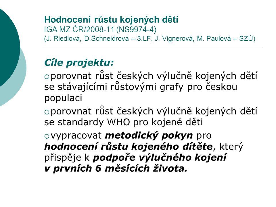 Hodnocení růstu kojených dětí IGA MZ ČR/2008-11 (NS9974-4) (J