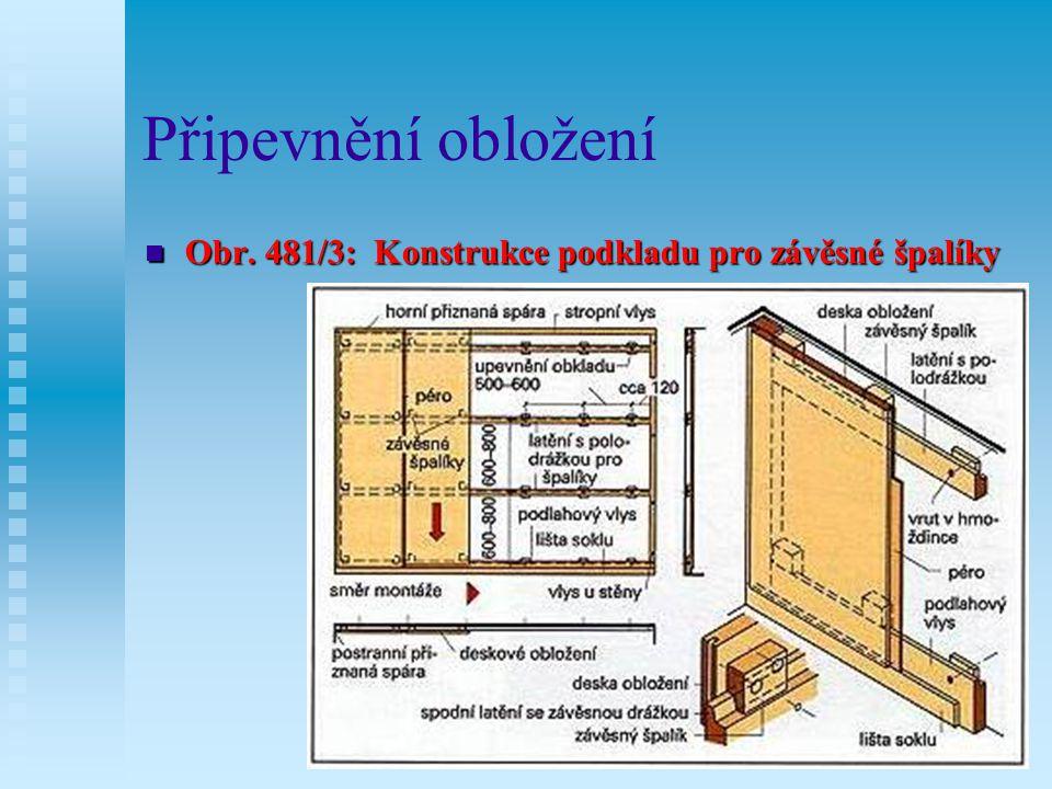Připevnění obložení Obr. 481/3: Konstrukce podkladu pro závěsné špalíky