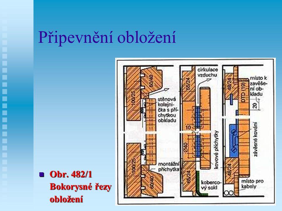 Připevnění obložení Obr. 482/1 Bokorysné řezy obložení