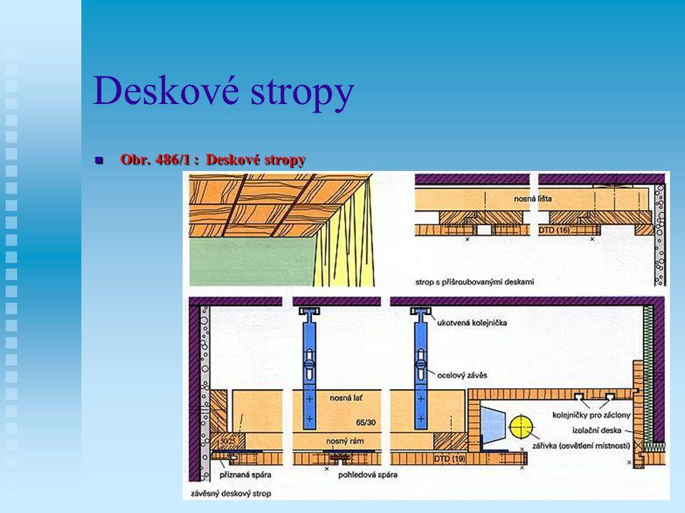 Deskové stropy Obr. 486/1 : Deskové stropy