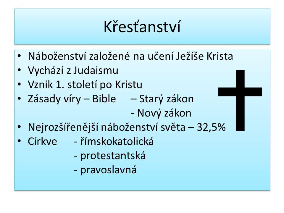Křesťanství Náboženství založené na učení Ježíše Krista