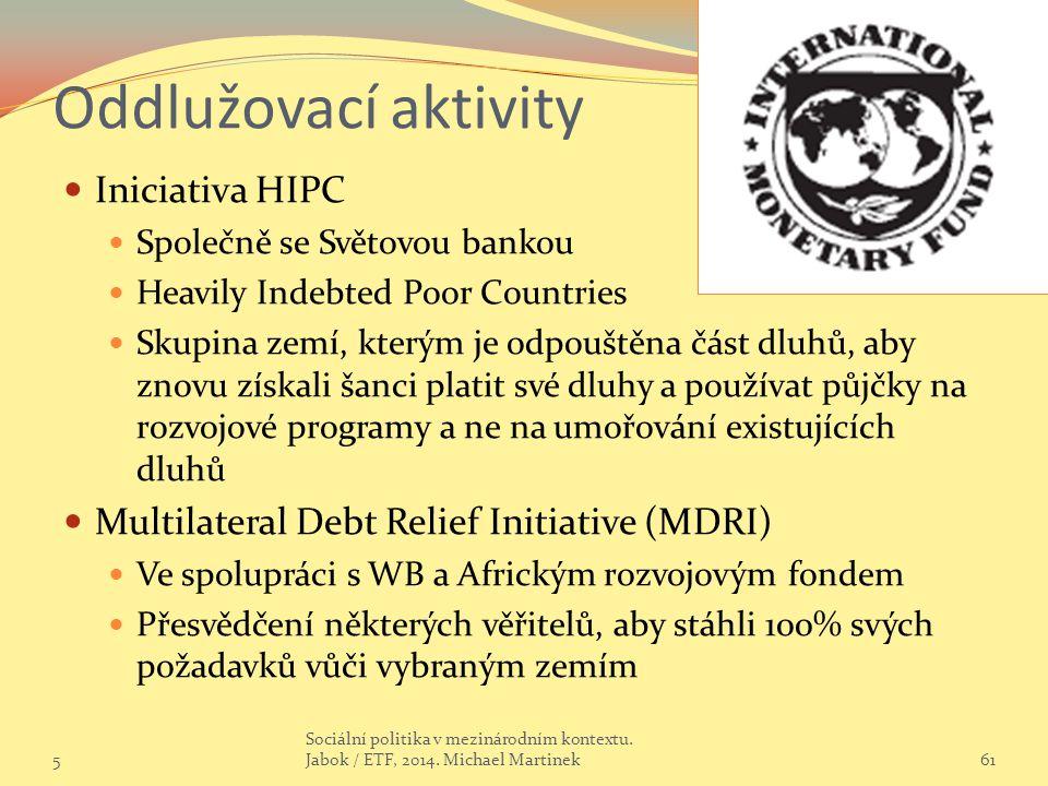 Oddlužovací aktivity Iniciativa HIPC