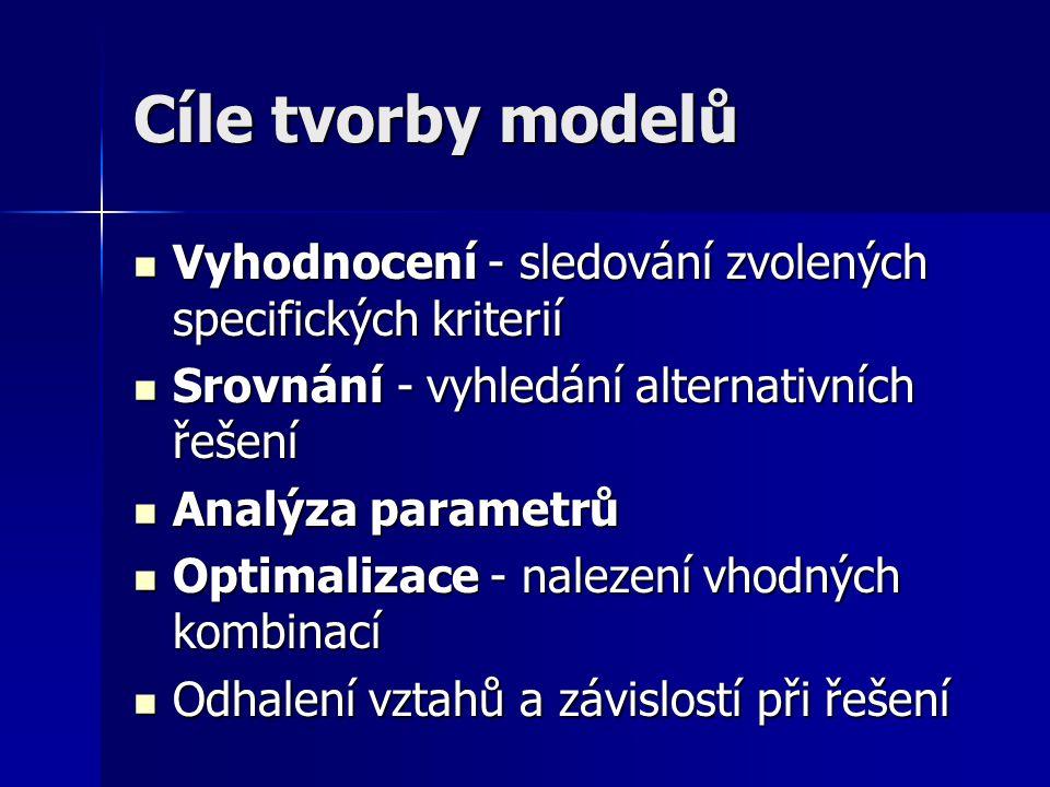 Cíle tvorby modelů Vyhodnocení - sledování zvolených specifických kriterií. Srovnání - vyhledání alternativních řešení.