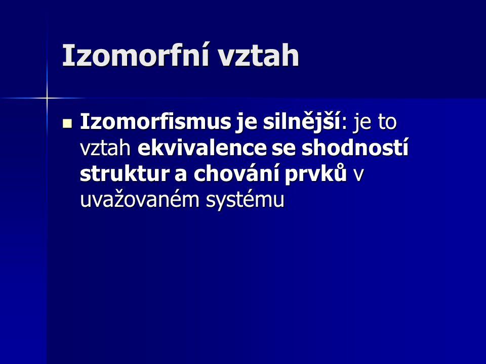 Izomorfní vztah Izomorfismus je silnější: je to vztah ekvivalence se shodností struktur a chování prvků v uvažovaném systému.