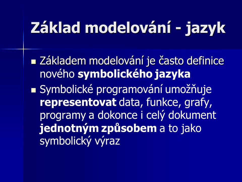 Základ modelování - jazyk