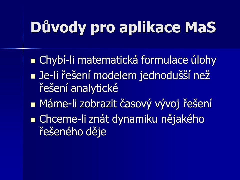 Důvody pro aplikace MaS