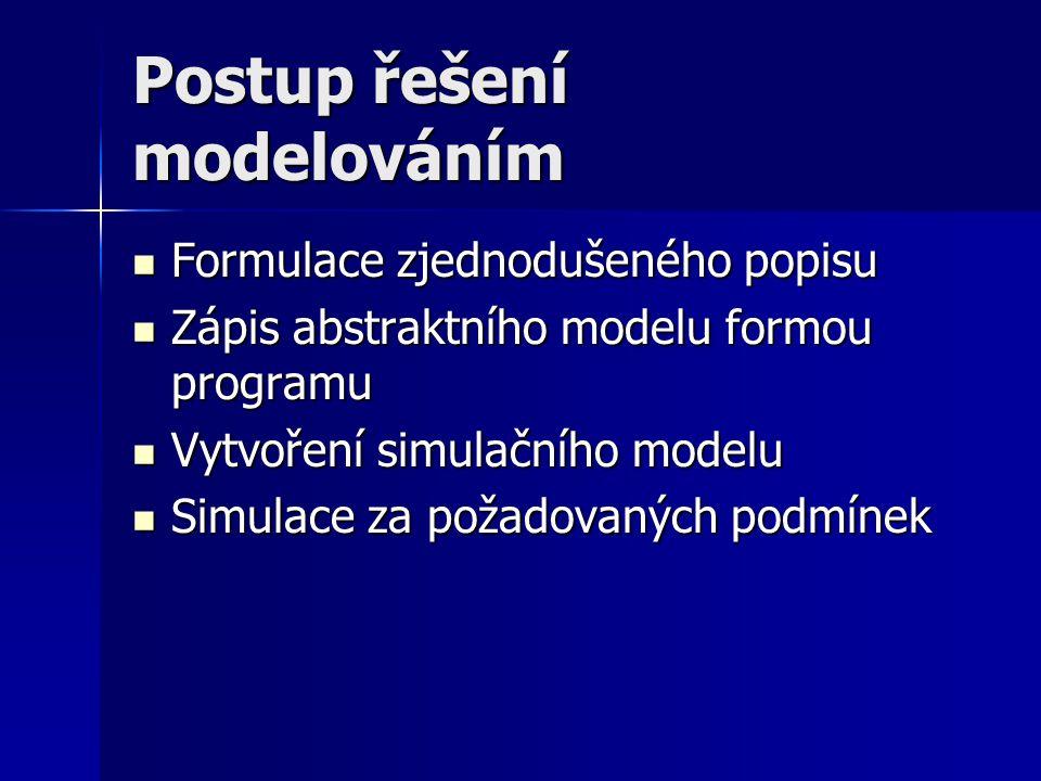 Postup řešení modelováním