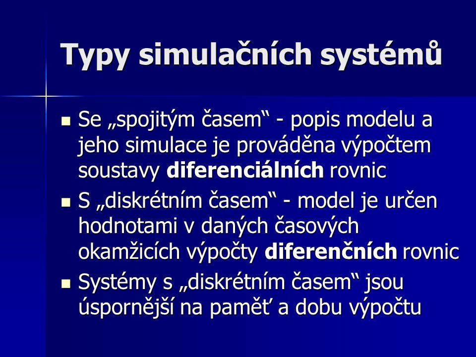 Typy simulačních systémů