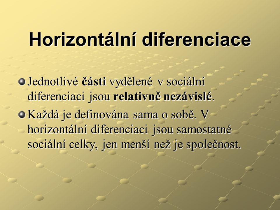 Horizontální diferenciace