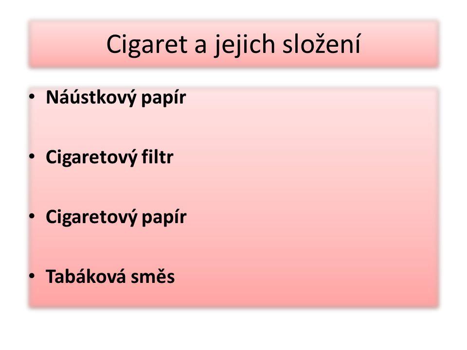 Cigaret a jejich složení