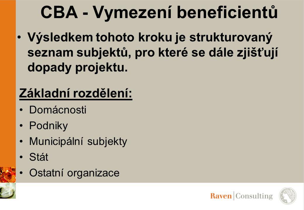 CBA - Vymezení beneficientů